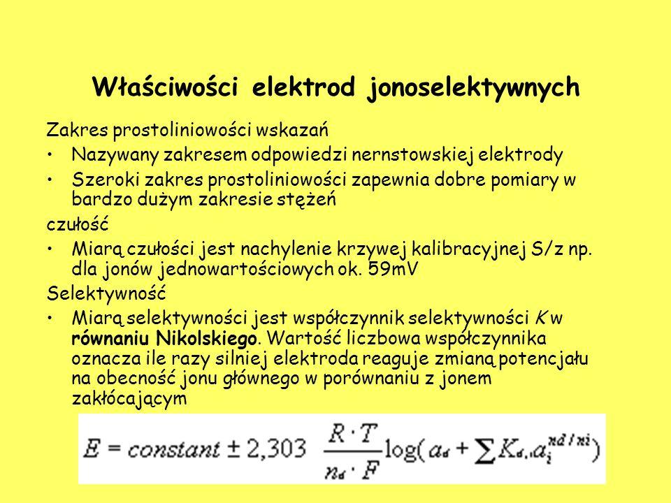 Właściwości elektrod jonoselektywnych