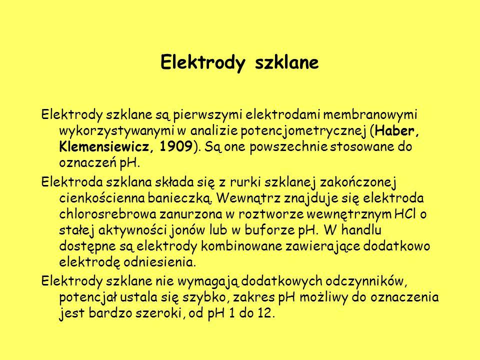 Elektrody szklane