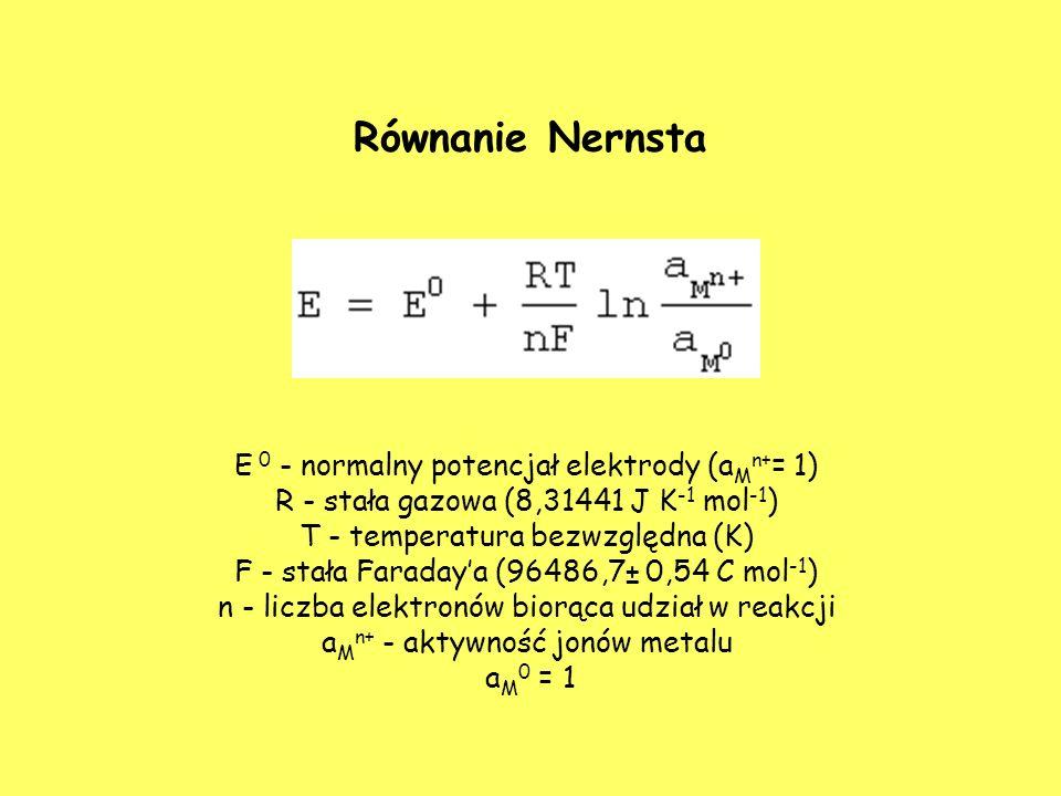 Równanie Nernsta
