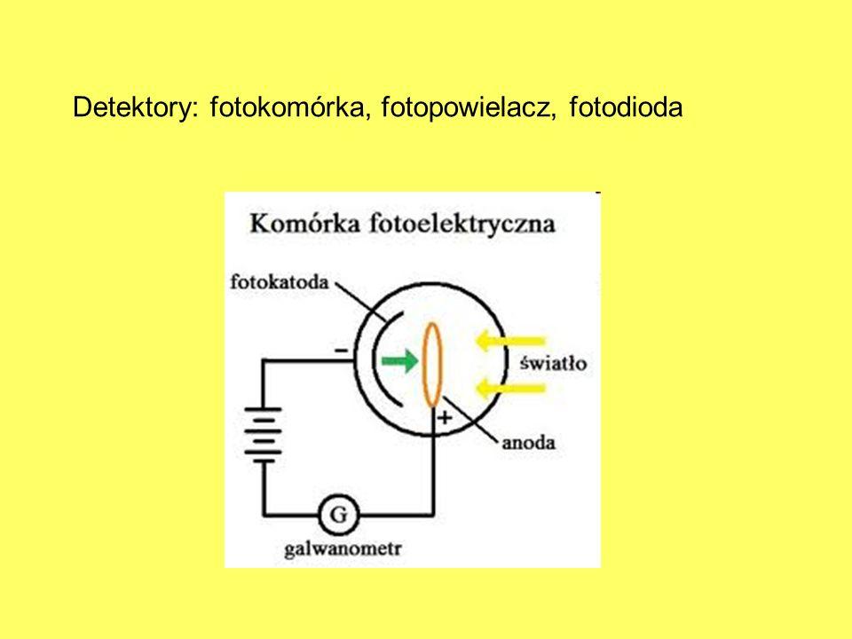 Detektory: fotokomórka, fotopowielacz, fotodioda