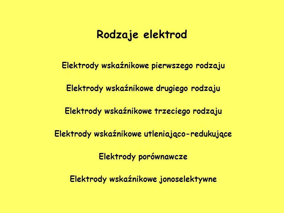 Rodzaje elektrod Elektrody wskaźnikowe pierwszego rodzaju