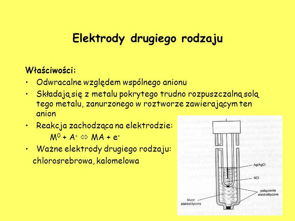 Elektrody drugiego rodzaju