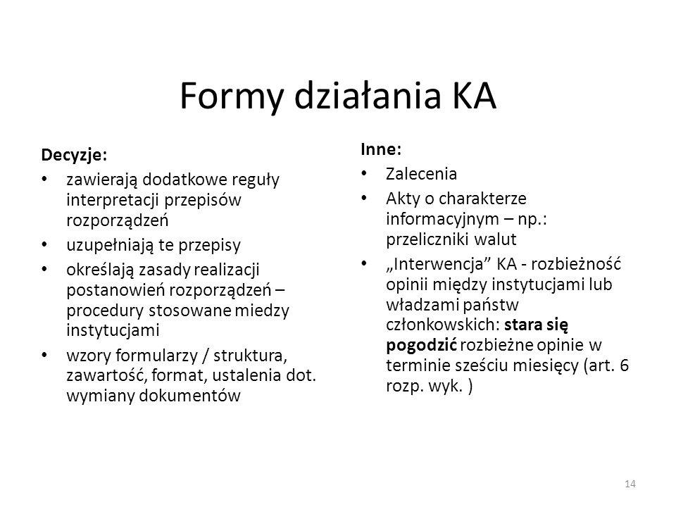 Formy działania KA Inne: Decyzje: Zalecenia