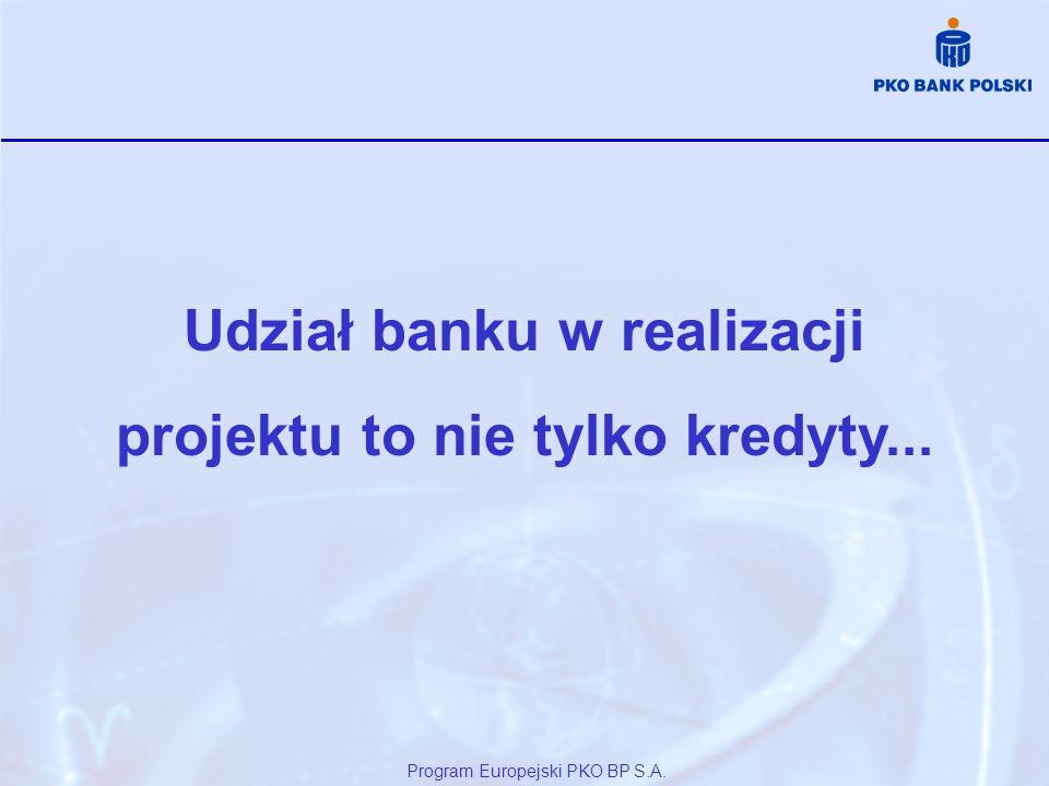 Udział banku w realizacji projektu to nie tylko kredyty...