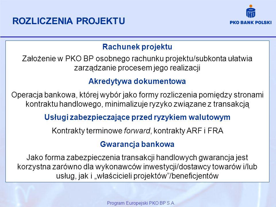 Akredytywa dokumentowa Usługi zabezpieczające przed ryzykiem walutowym