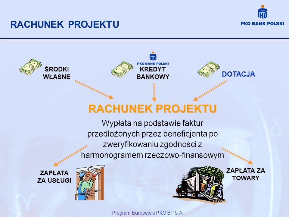 Program Europejski PKO BP S.A.
