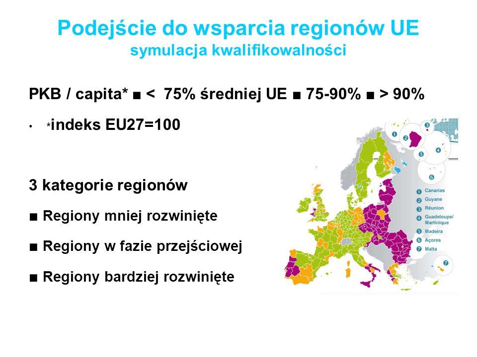 Podejście do wsparcia regionów UE symulacja kwalifikowalności
