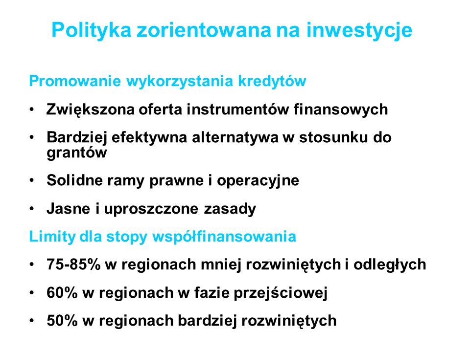 Polityka zorientowana na inwestycje