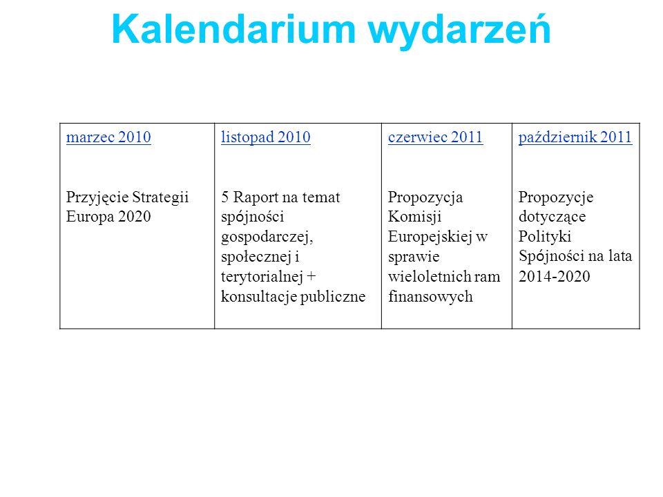 Kalendarium wydarzeń marzec 2010 Przyjęcie Strategii Europa 2020