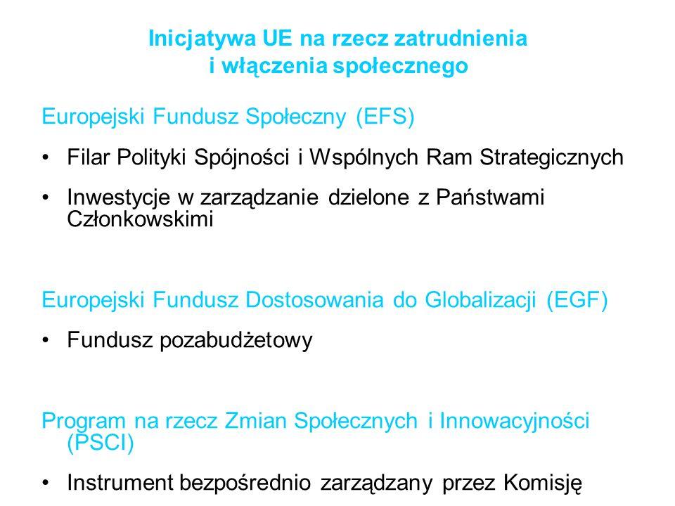 Inicjatywa UE na rzecz zatrudnienia i włączenia społecznego