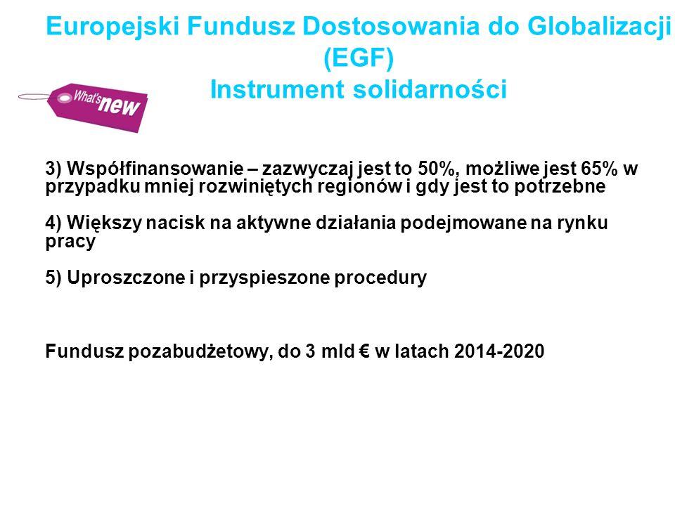 Europejski Fundusz Dostosowania do Globalizacji (EGF)