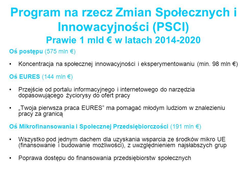 Program na rzecz Zmian Społecznych i Innowacyjności (PSCI)