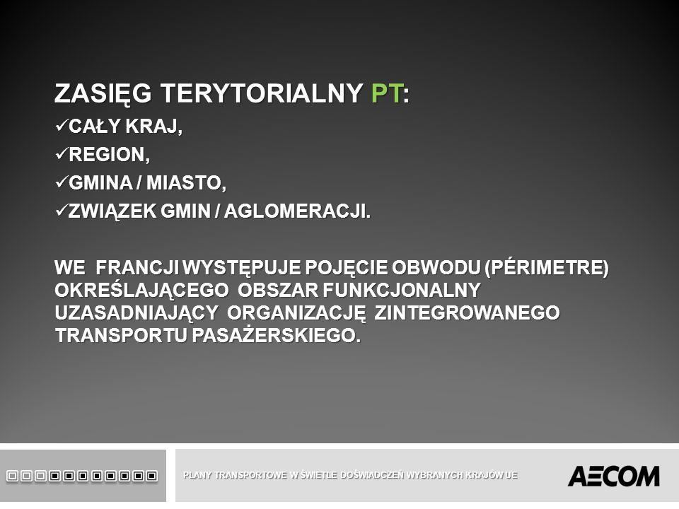 Zasięg terytorialny pT: