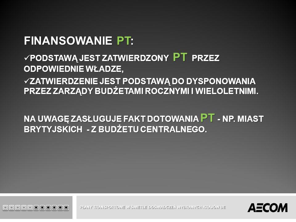 Finansowanie pT:podstawą jest zatwierdzony PT przez odpowiednie władze,