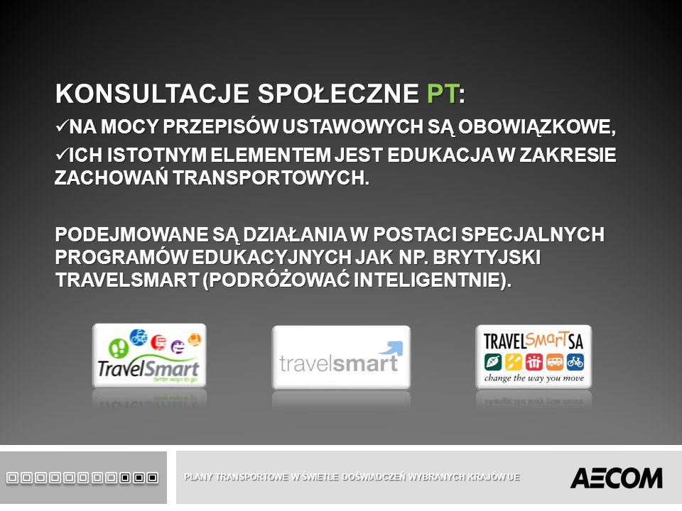 Konsultacje społeczne PT: