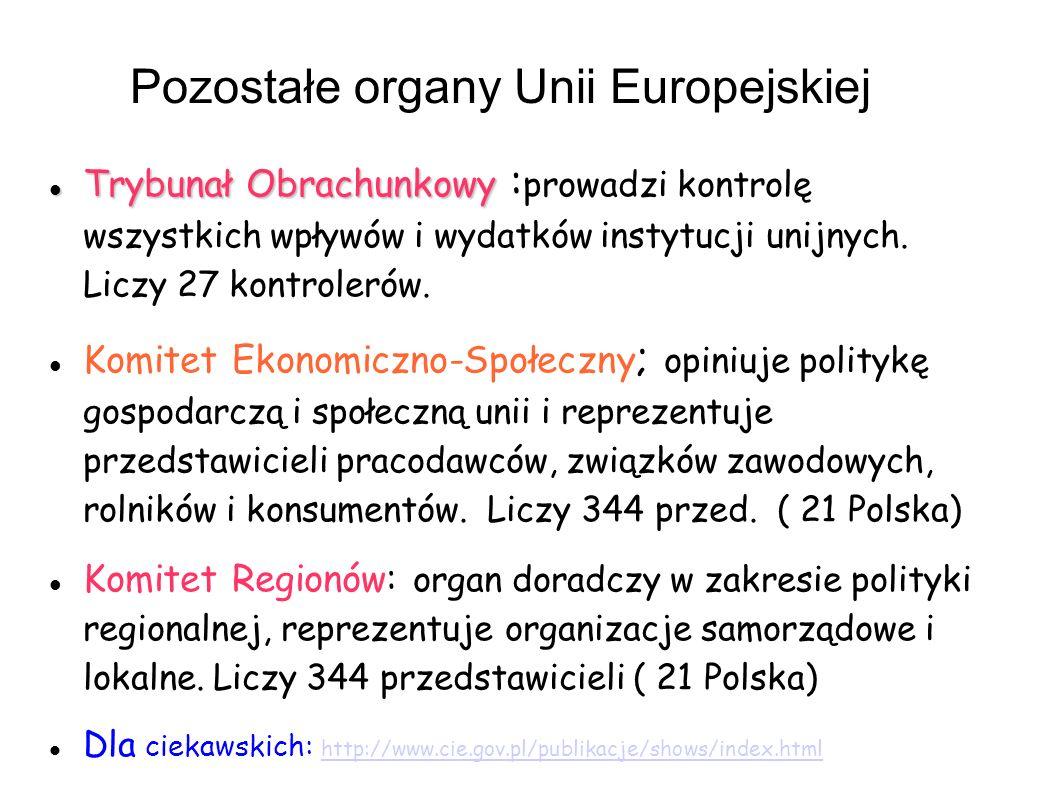 Pozostałe organy Unii Europejskiej