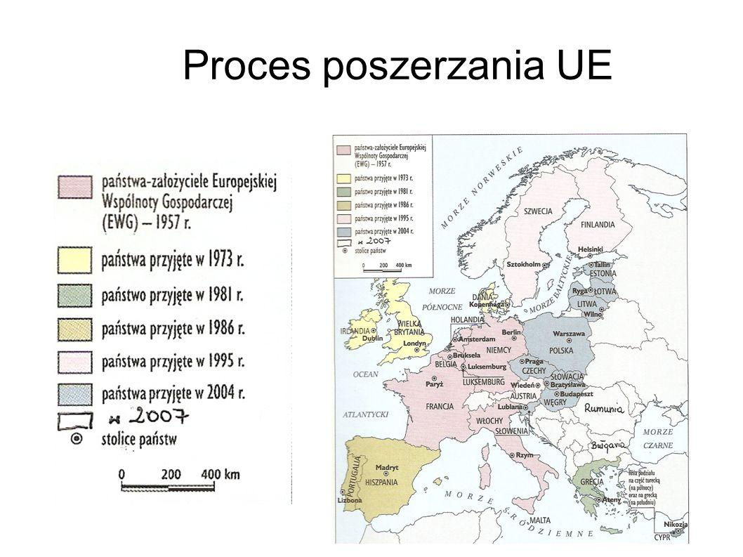 Proces poszerzania UE