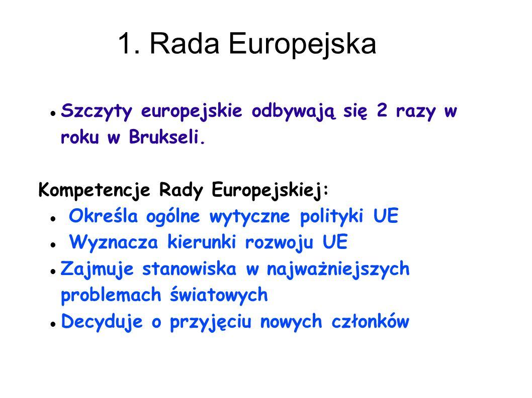 1. Rada Europejska Szczyty europejskie odbywają się 2 razy w roku w Brukseli. Kompetencje Rady Europejskiej: