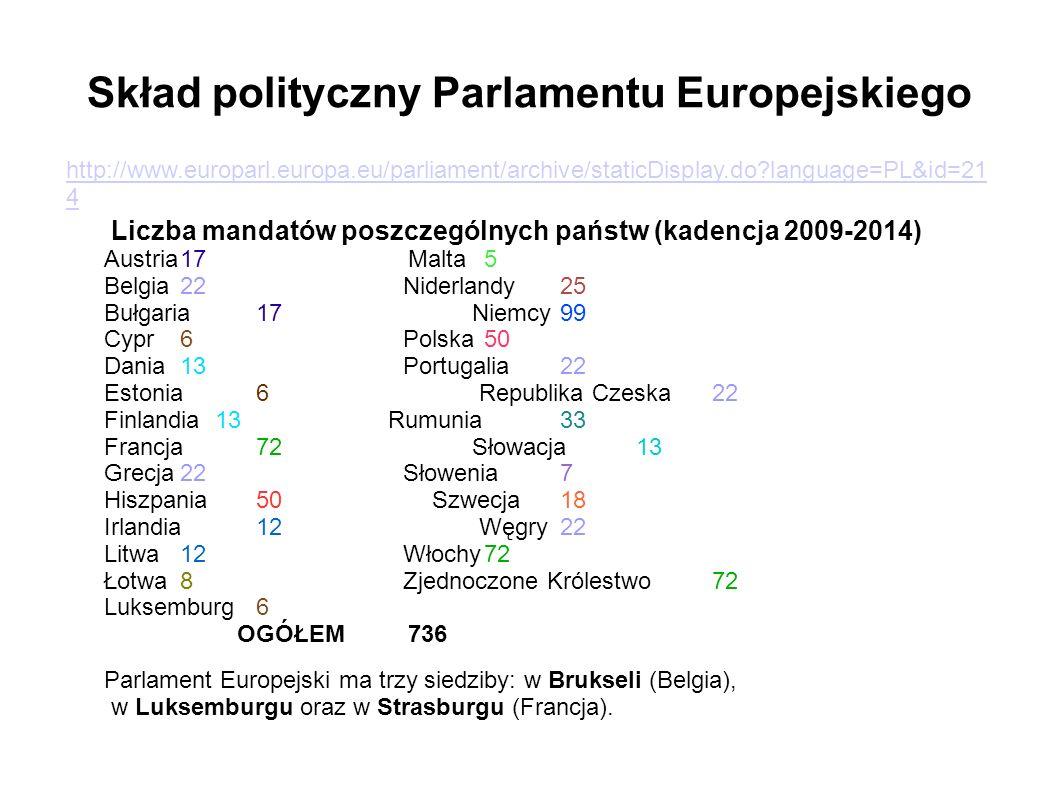 Skład polityczny Parlamentu Europejskiego