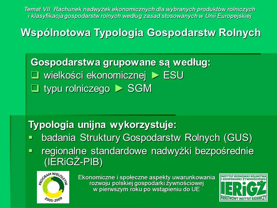 Wspólnotowa Typologia Gospodarstw Rolnych