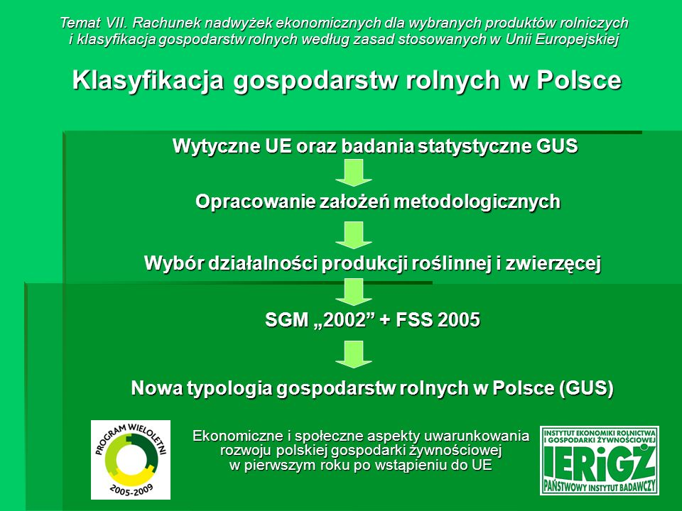 Klasyfikacja gospodarstw rolnych w Polsce