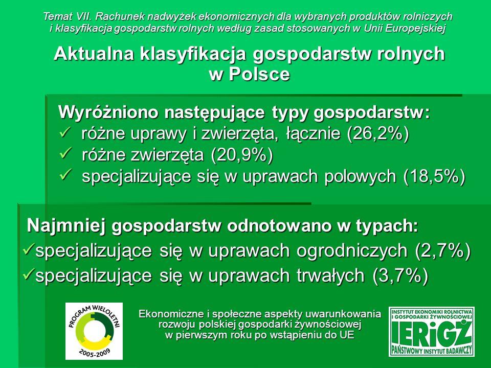 Aktualna klasyfikacja gospodarstw rolnych w Polsce