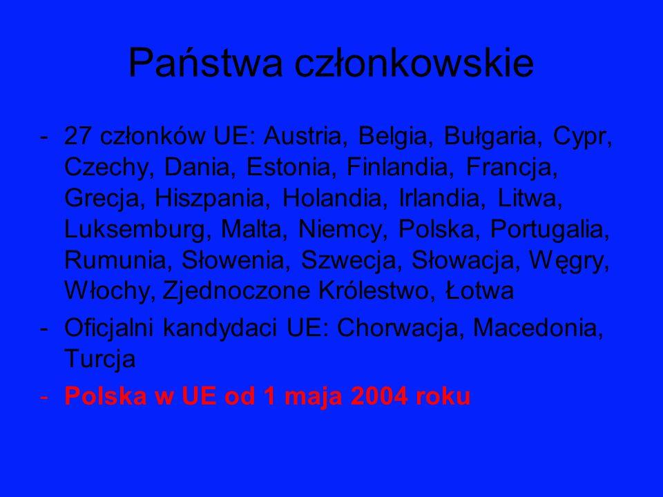 Państwa członkowskie