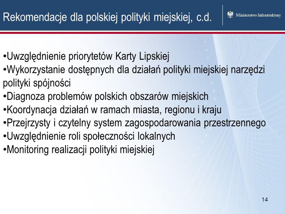 Rekomendacje dla polskiej polityki miejskiej, c.d.