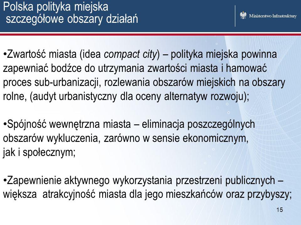 Polska polityka miejska szczegółowe obszary działań