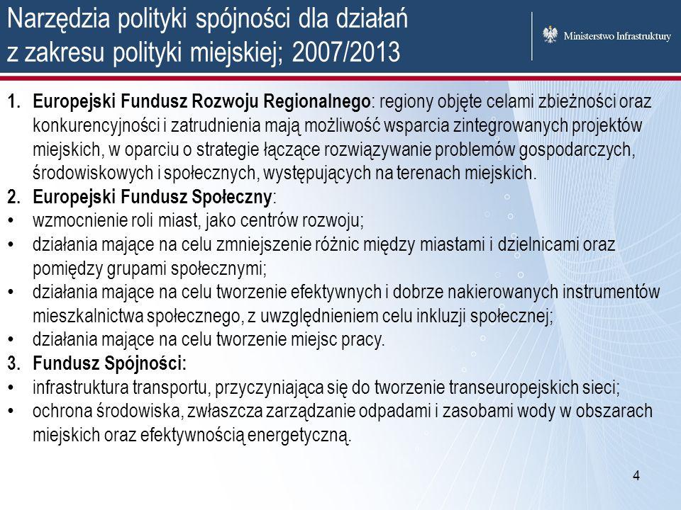 Narzędzia polityki spójności dla działań