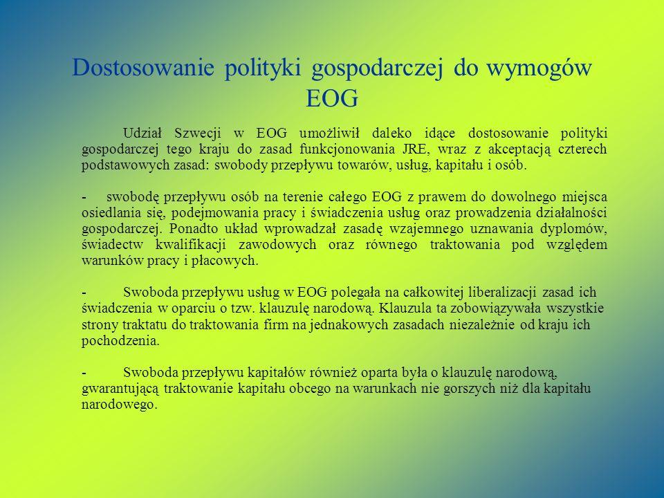 Dostosowanie polityki gospodarczej do wymogów EOG