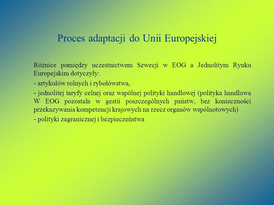 Proces adaptacji do Unii Europejskiej