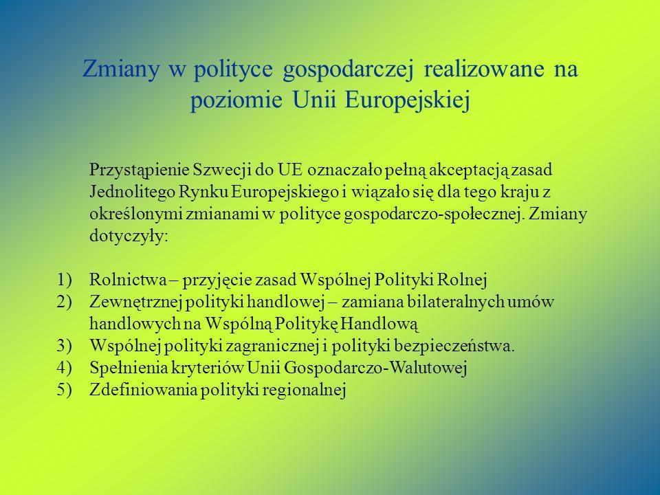 Zmiany w polityce gospodarczej realizowane na poziomie Unii Europejskiej