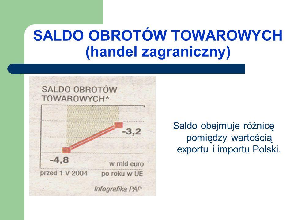 SALDO OBROTÓW TOWAROWYCH (handel zagraniczny)