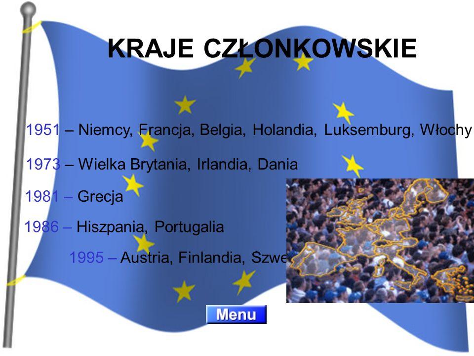 1995 – Austria, Finlandia, Szwecja