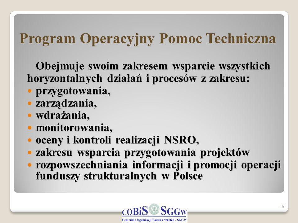Program Operacyjny Pomoc Techniczna