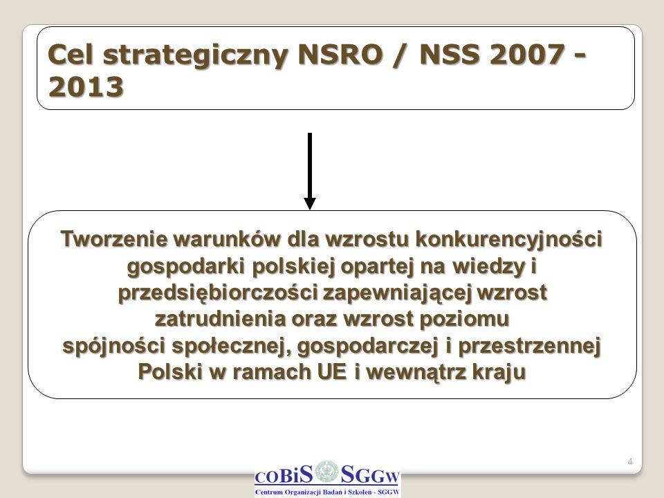 Cel strategiczny NSRO / NSS 2007 - 2013