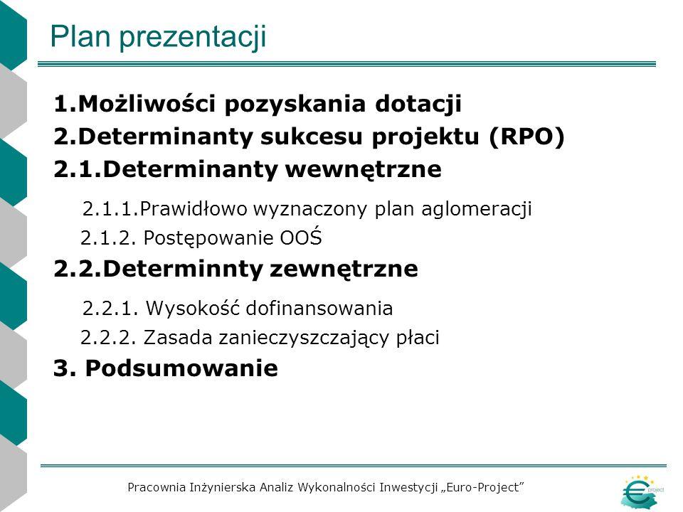 """Pracownia Inżynierska Analiz Wykonalności Inwestycji """"Euro-Project"""