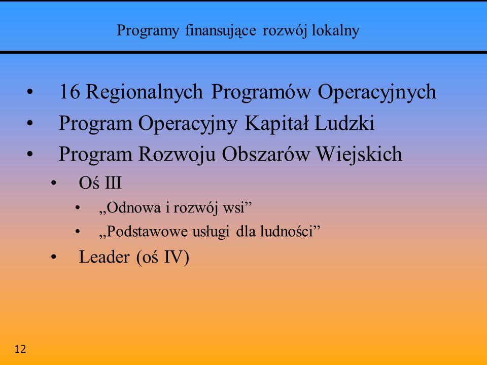 Programy finansujące rozwój lokalny