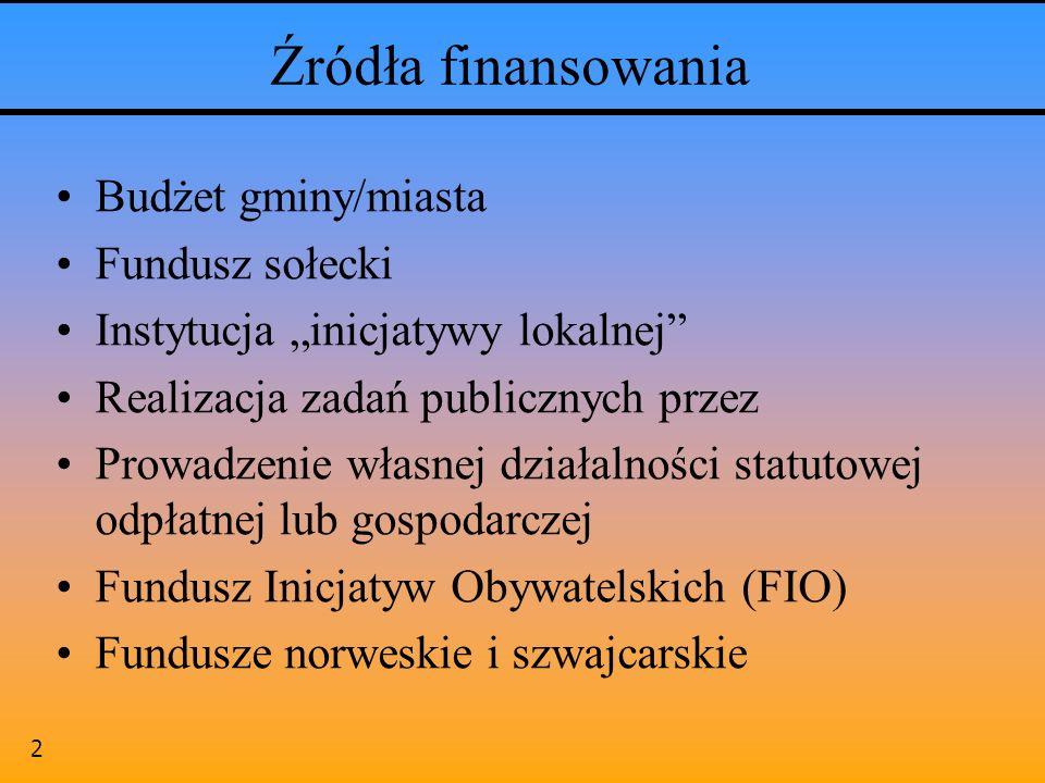 Źródła finansowania Budżet gminy/miasta Fundusz sołecki