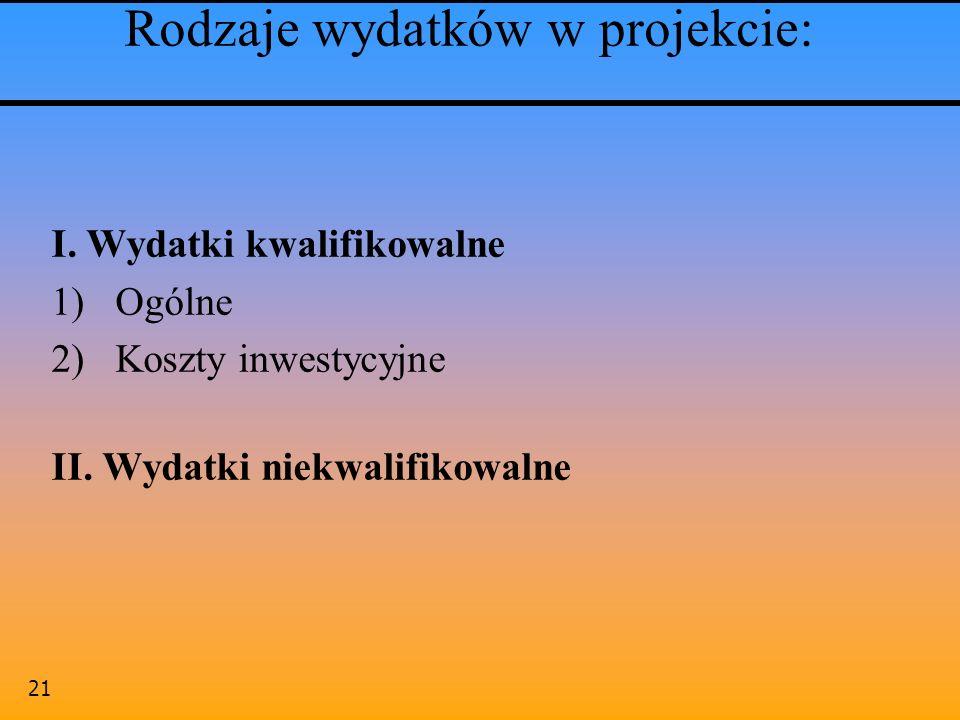 Rodzaje wydatków w projekcie: