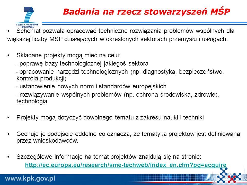 Badania na rzecz stowarzyszeń MŚP