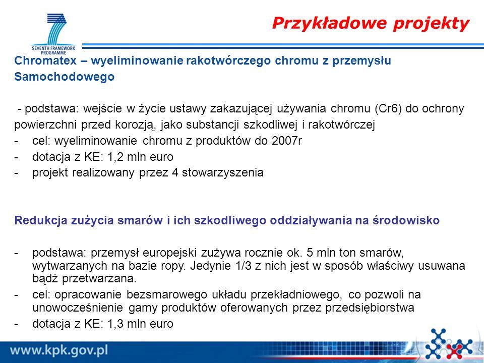 Przykładowe projekty Chromatex – wyeliminowanie rakotwórczego chromu z przemysłu. Samochodowego.