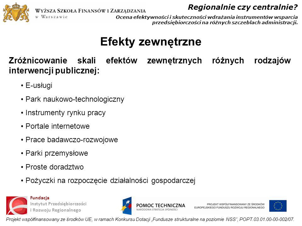 Efekty zewnętrzneZróżnicowanie skali efektów zewnętrznych różnych rodzajów interwencji publicznej: E-usługi.