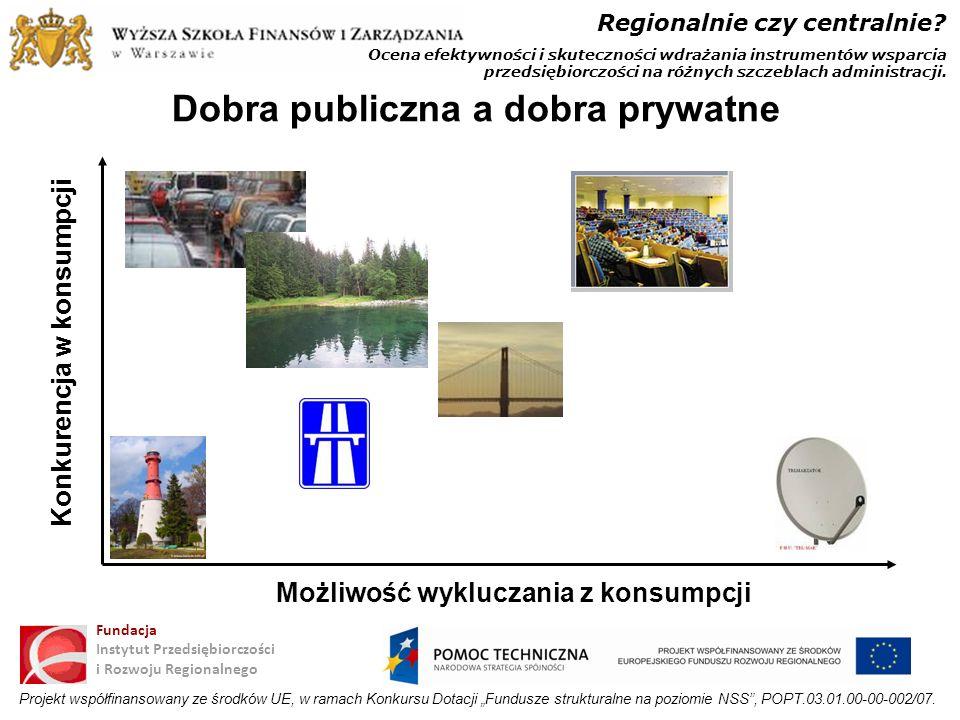 Dobra publiczna a dobra prywatne