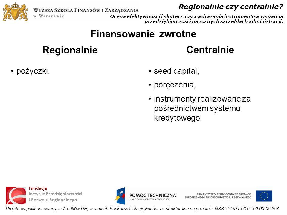Finansowanie zwrotne Regionalnie Centralnie