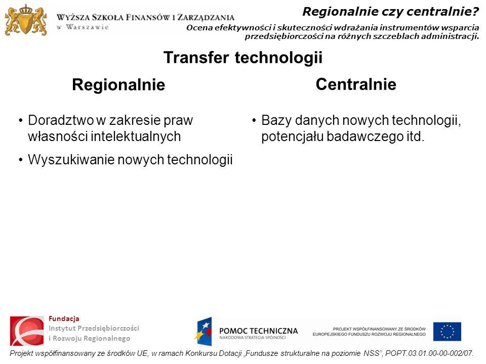 Transfer technologii Regionalnie Centralnie