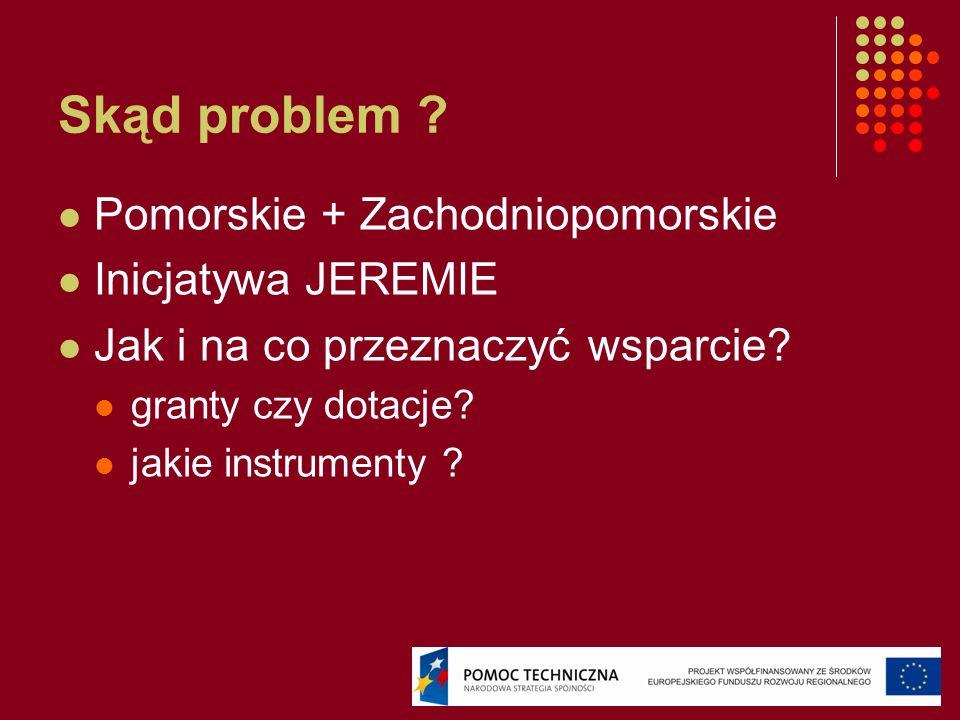 Skąd problem Pomorskie + Zachodniopomorskie Inicjatywa JEREMIE