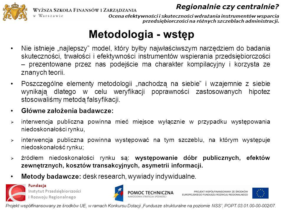 Metodologia - wstęp