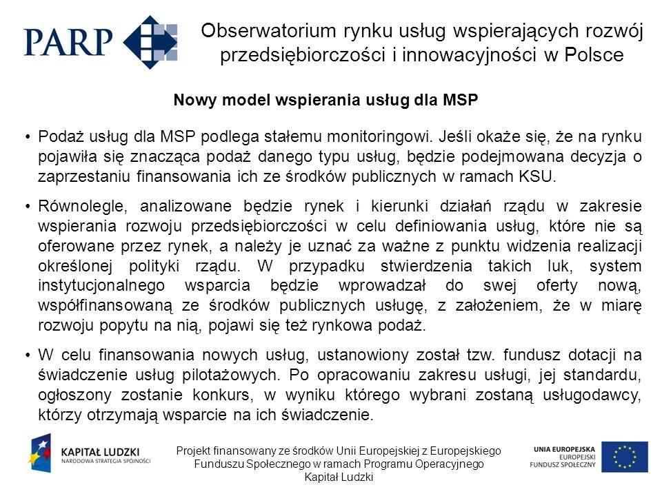 Nowy model wspierania usług dla MSP